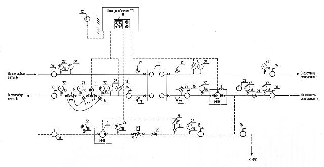 Схема ИТП при независимом присоединении к тепловой сети через теплообменник