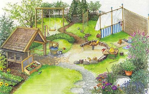 детская площадка на даче эскиз