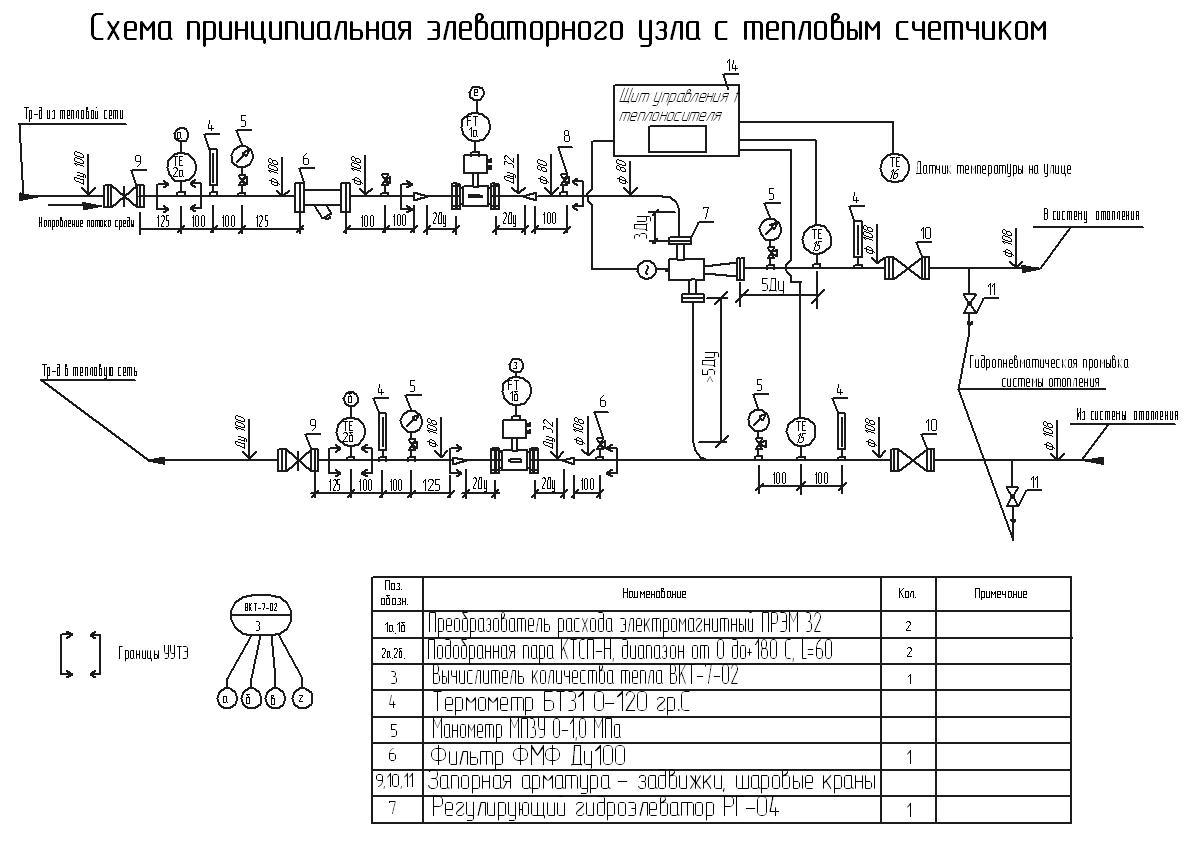 Элеваторный узел с тепловым счетчиком схема