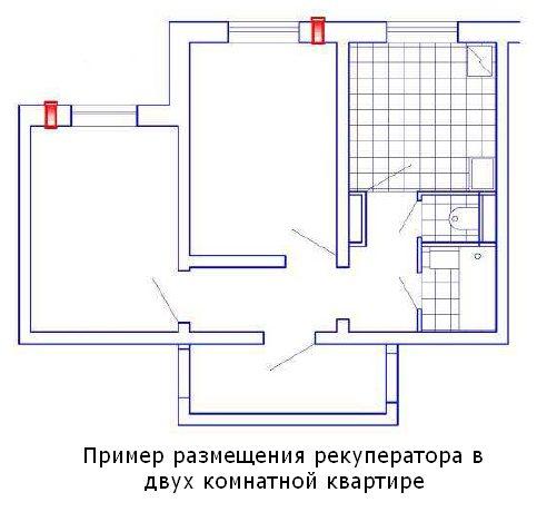 Пример установки рекуператора приточного воздуха в двухкомнатной квартире.