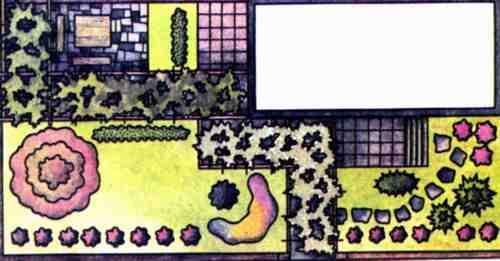 Сад. План. Зеленые насаждения