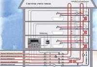 устройство горячего водоснабжения ванных