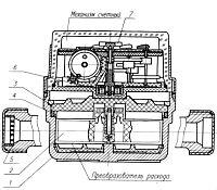 устройство счетчика расхода горячей воды